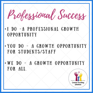 Blog - Professional Success